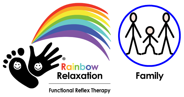 Rainbow Relaxation Routine for Parents and Carers
